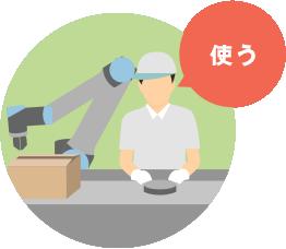 協働ロボット導入